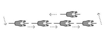ローテーションの図